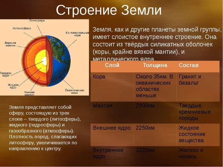 Будова Землі Земля, як і інші планети земної групи, має шарувату внутрішня бу...