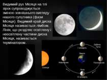 Видимий рух Місяця на тлі зірок супроводжується зміною зовнішнього вигляду на...