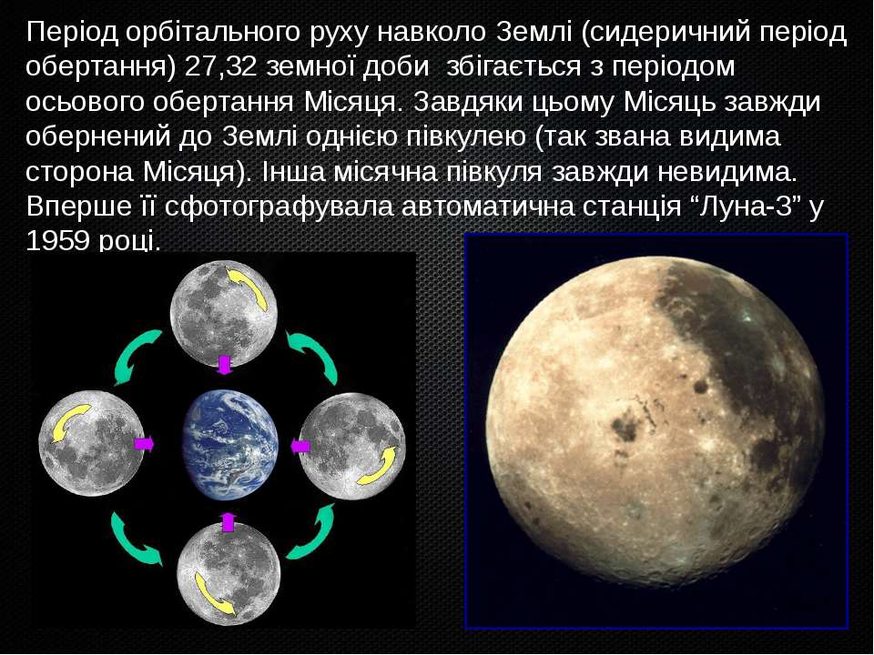 Період орбітального руху навколо Землі (сидеричний період обертання) 27,32 зе...