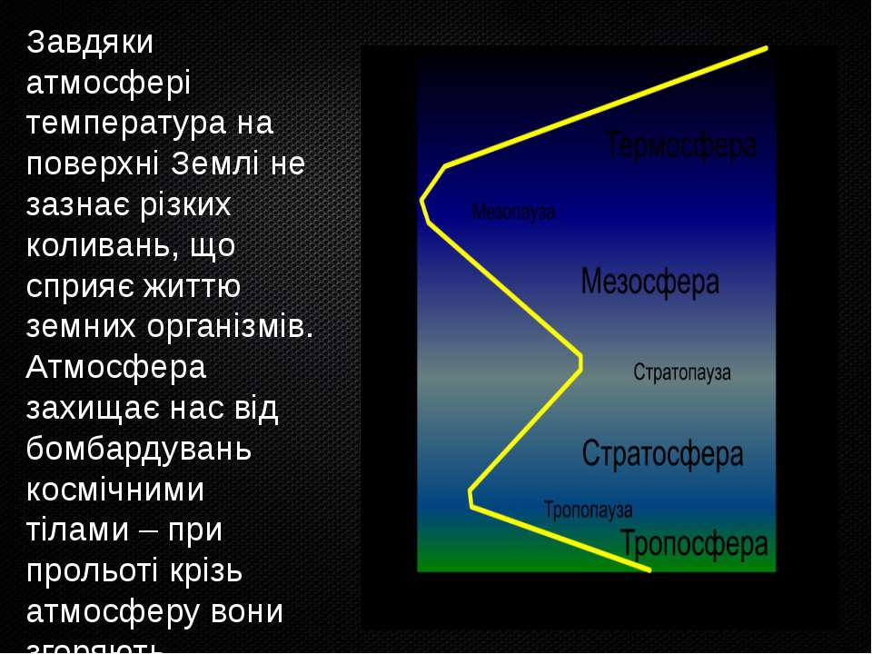 Завдяки атмосфері температура на поверхні Землі не зазнає різких коливань, що...