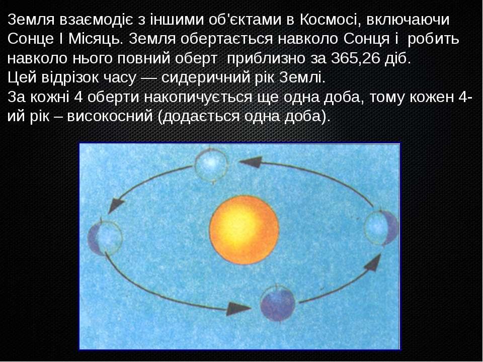 Земля взаємодіє з іншими об'єктами в Космосі, включаючи Сонце І Місяць. Земля...