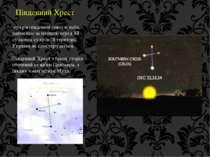 Південний Хрест сузір'я південної півкулі неба, найменше за площею серед 88 с...