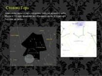 Столова Гора навколополярне сузір'я південної півкулі зоряного неба. Містить ...
