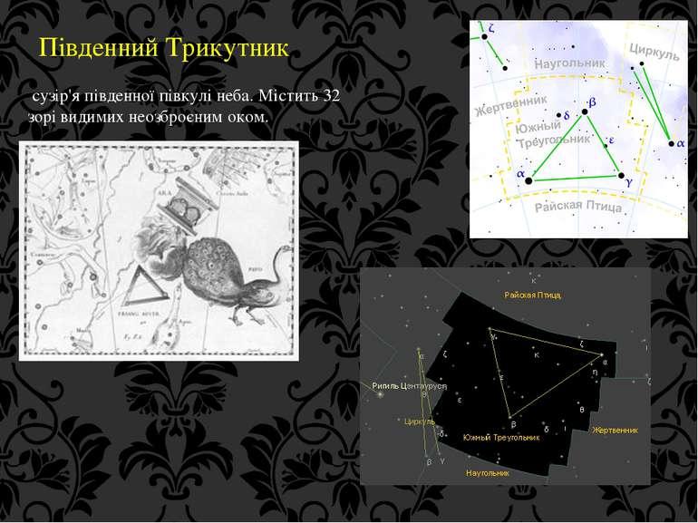 Південний Трикутник сузір'я південної півкулі неба. Містить 32 зорі видимих н...