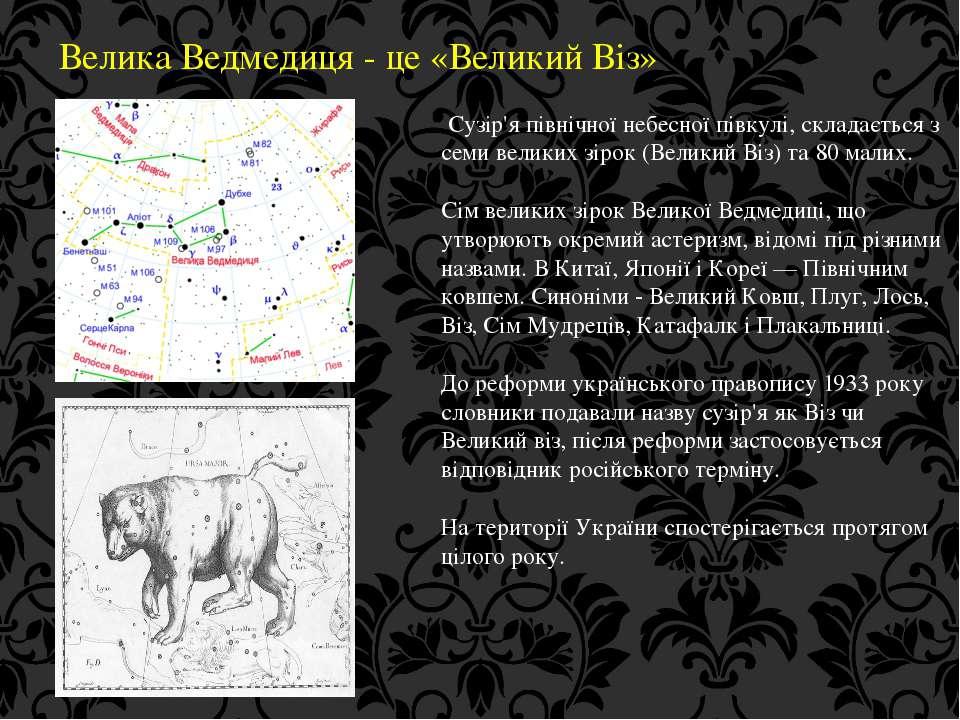 Велика Ведмедиця - це «Великий Віз» Сузір'я північної небесної півкулі, склад...