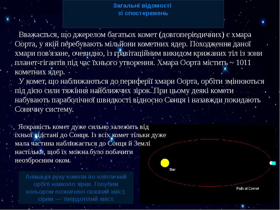 Загальні відомості зі спостережень Анімація руху комети по еліптичній орбіті ...