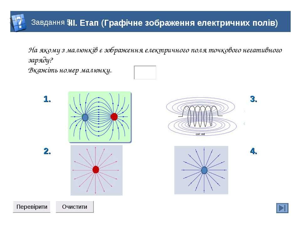 На якому з малюнків є зображення електричного поля точкового негативного заря...