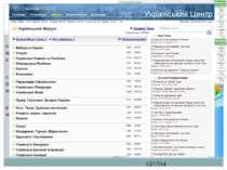 Поняття форуму СЗОШ № 8 м.Хмельницького. Кравчук Г.Т. Для пошуку форумів, на ...