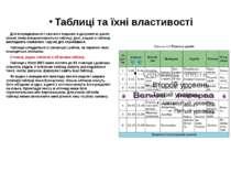 Таблиці та їхні властивості Для впорядкування і наочного подання в документах...