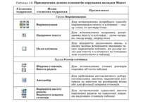Презентація вчителя СЗОШ №8 м. Хмельницького Кравчук Г.Т.