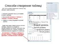 Способи створення таблиці Для застосування зазначеного способу слід виконати ...