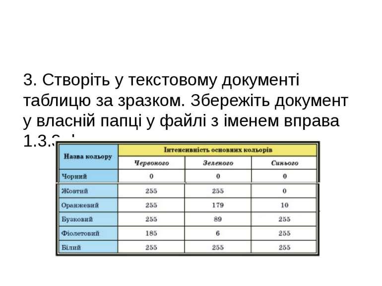 3. Створіть у текстовому документі таблицю за зразком. Збережіть документ у в...