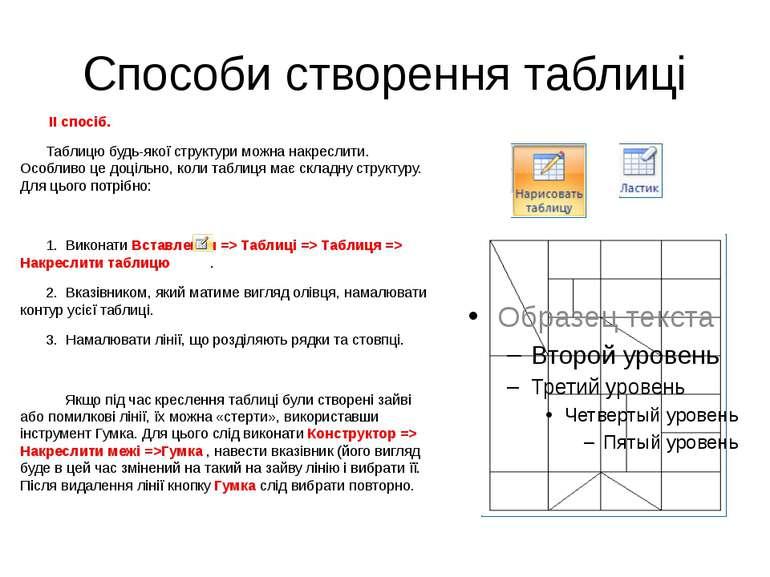 Способи створення таблиці ІІ спосіб. Таблицю будь-якої структури можна накрес...