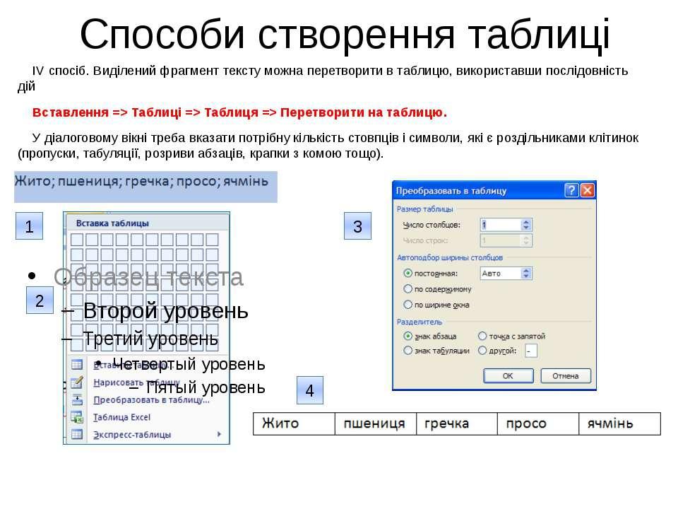 Способи створення таблиці IV спосіб. Виділений фрагмент тексту можна перетвор...