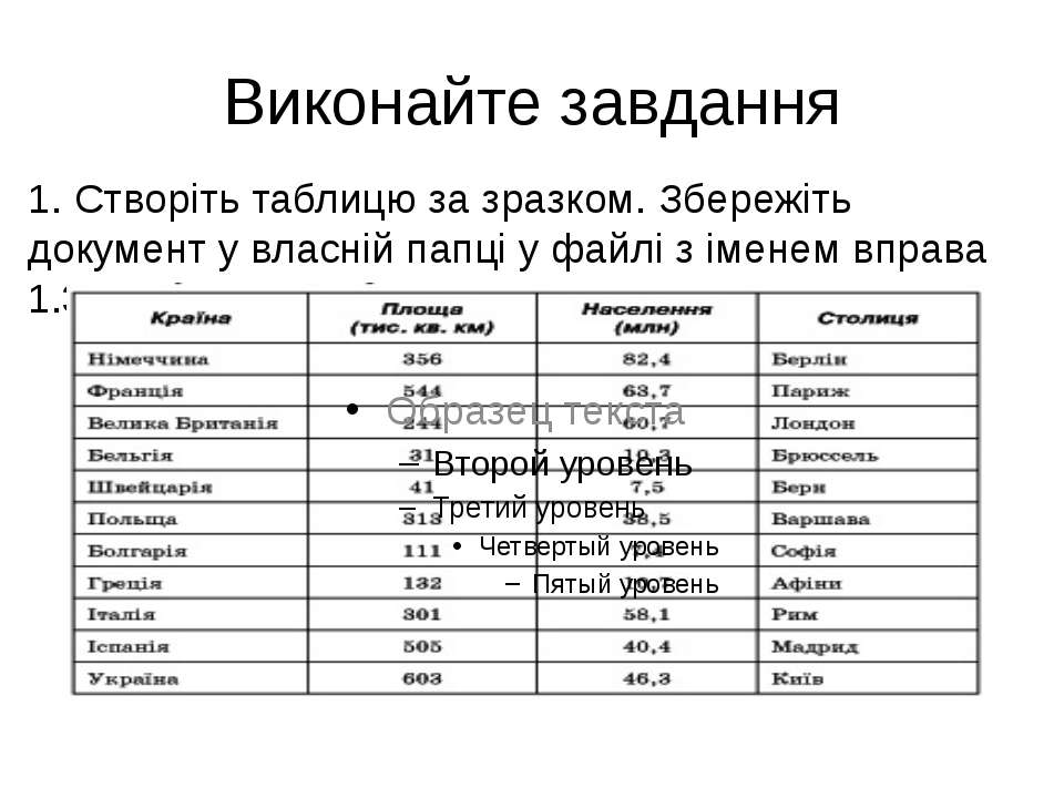 Виконайте завдання 1. Створіть таблицю за зразком. Збережіть документ у власн...