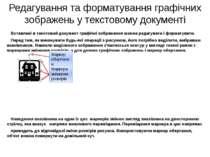 Редагування та форматування графічних зображень у текстовому документі Вставл...