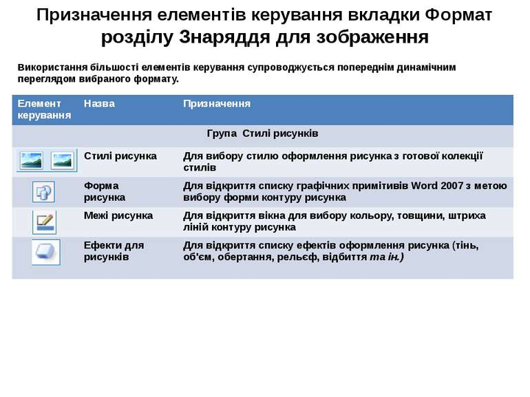 Призначення елементів керування вкладки Формат розділу Знаряддя для зображенн...