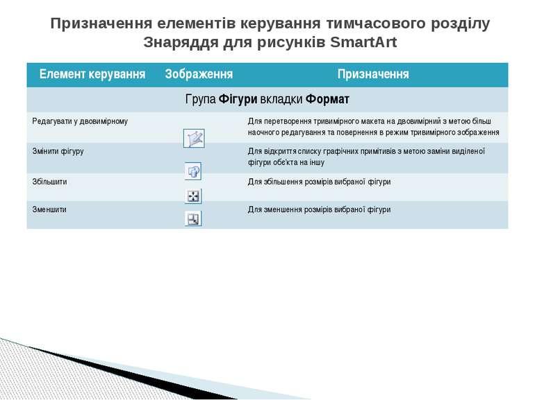 Презентація вчителя СЗОШ №8 м. Хмельницького Кравчук Г.Т. Призначення елемент...