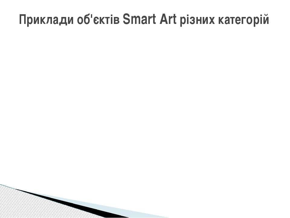 Презентація вчителя СЗОШ №8 м. Хмельницького Кравчук Г.Т. Приклади об'єктів S...