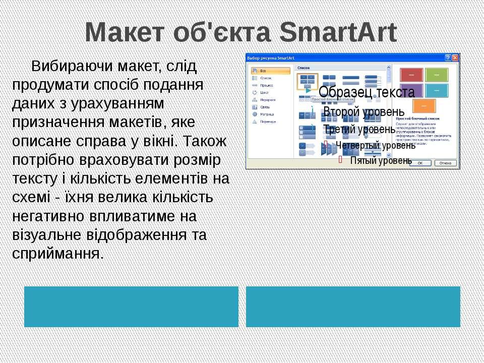 Макет об'єкта SmartArt Вибираючи макет, слід продумати спосіб подання даних з...