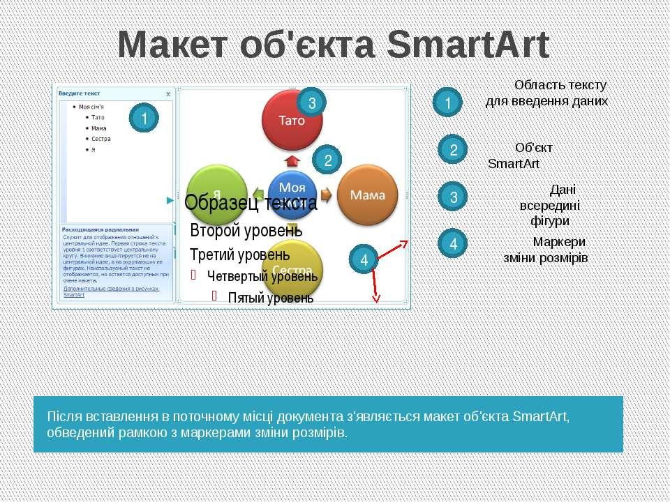 Макет об'єкта SmartArt Після вставлення в поточному місці документа з'являєть...