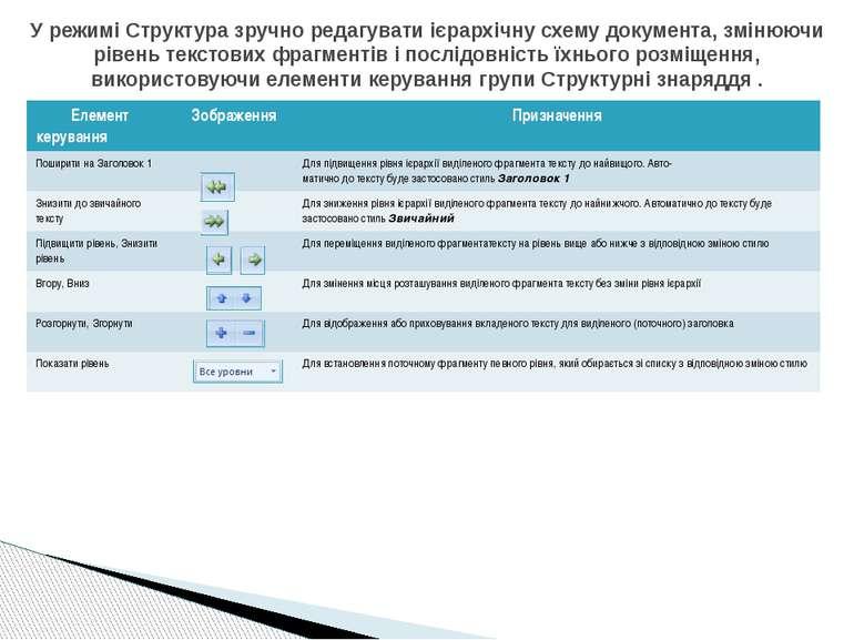 Презентація вчителя СЗОШ №8 м.Хмельницького Кравчук Г.Т. У режимі Структура з...