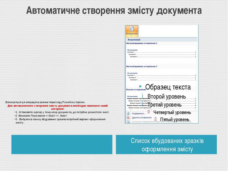 Автоматичне створення змісту документа Список вбудованих зразків оформлення з...