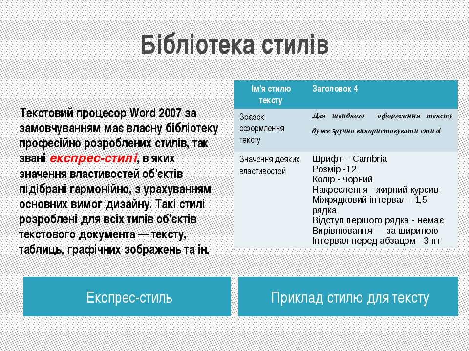Бібліотека стилів Експрес-стиль Приклад стилю для тексту Текстовий процесор W...