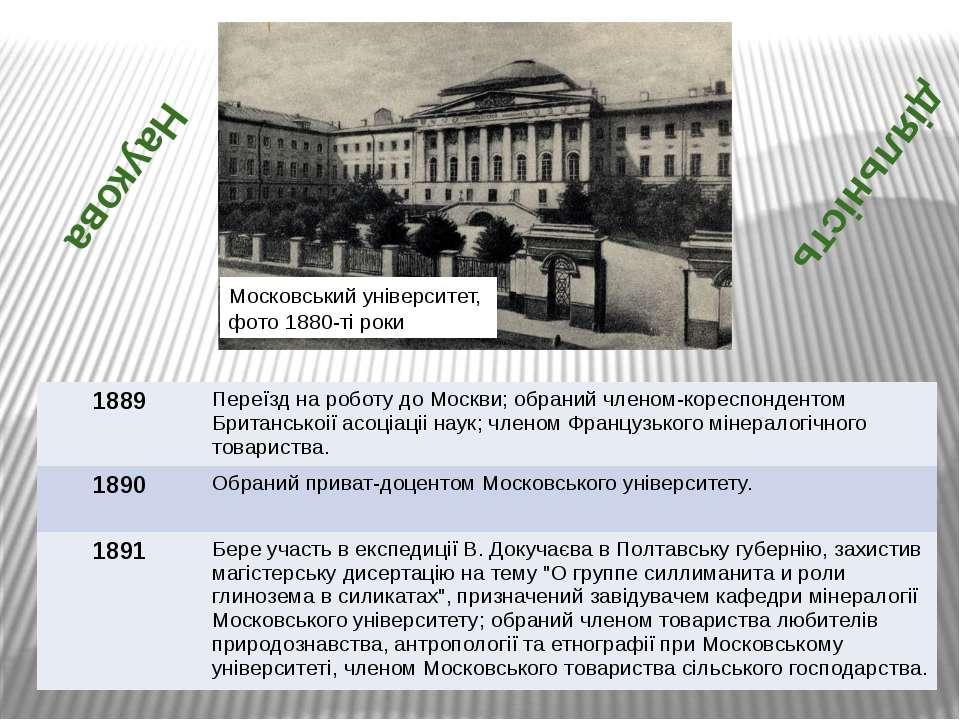 Московський університет, фото 1880-ті роки Наукова діяльність 1889 Переїзд на...