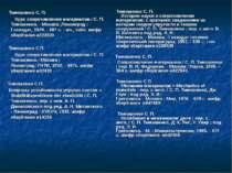 Тимошенко С. П. Курс сопротивления материалов / С. П. Тимошенко. - Москва ;Ле...
