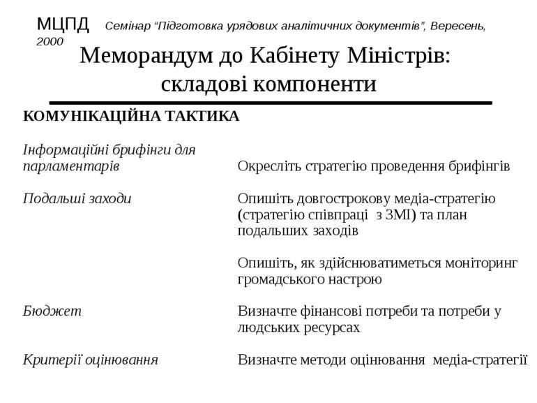 Меморандум до Кабінету Міністрів: складові компоненти КОМУНІКАЦІЙНА ТАКТИКА І...