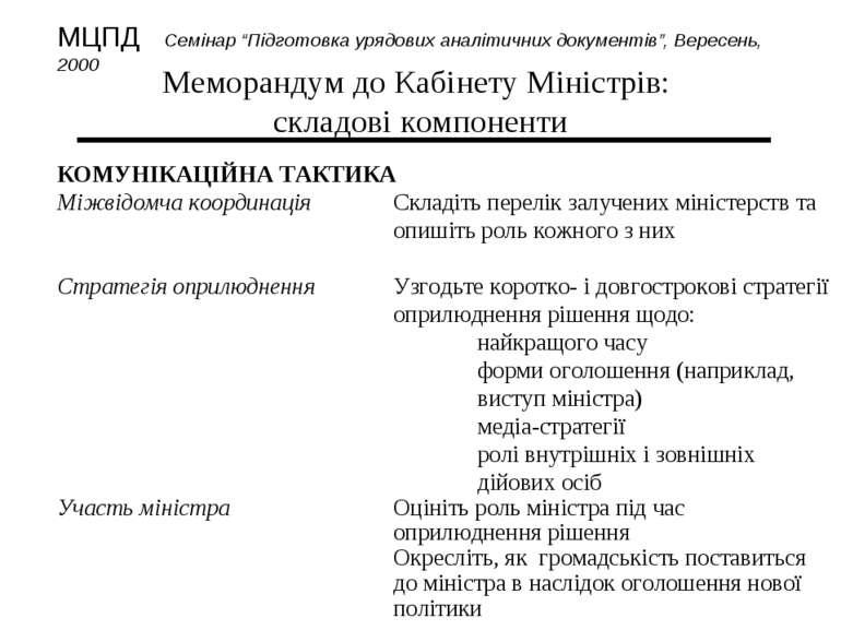 Меморандум до Кабінету Міністрів: складові компоненти КОМУНІКАЦІЙНА ТАКТИКА М...
