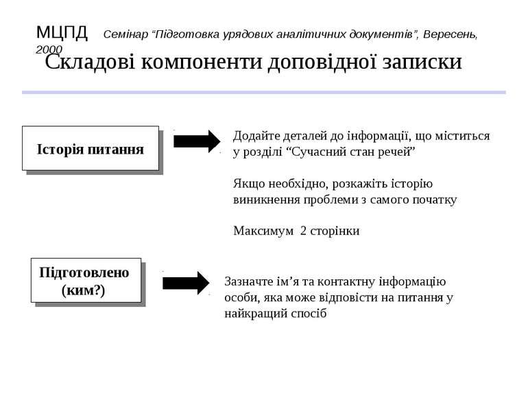 Складові компоненти доповідної записки Додайте деталей до інформації, що міст...