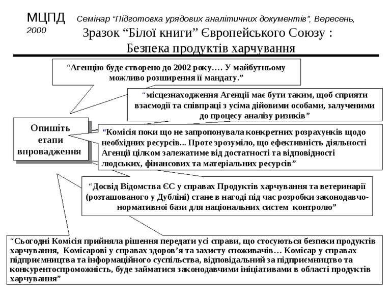 """""""Агенцію буде створено до 2002 року…. У майбутньому можливо розширення її ман..."""