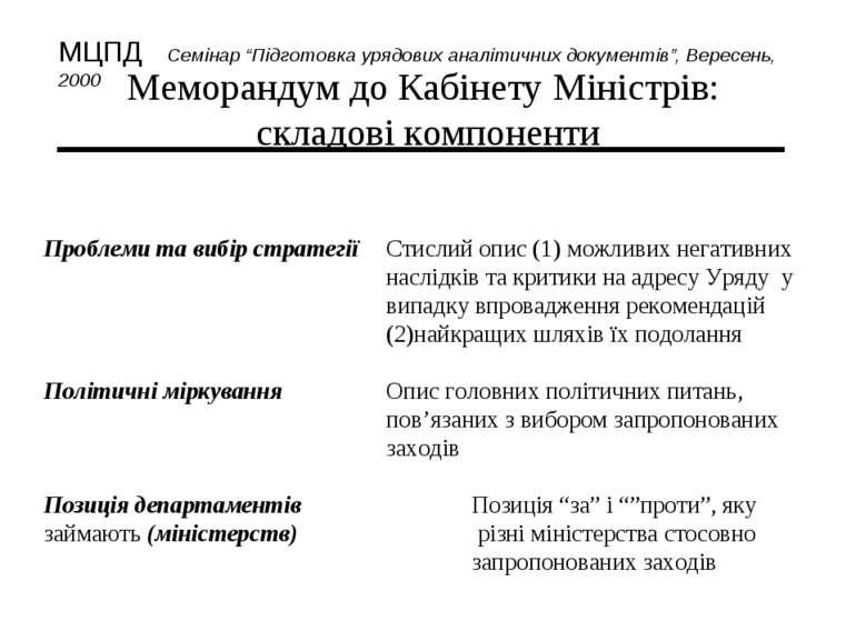 Меморандум до Кабінету Міністрів: складові компоненти Проблеми та вибір страт...