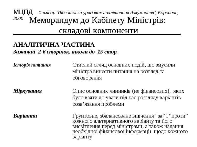 Меморандум до Кабінету Міністрів: складові компоненти AНАЛІТИЧНА ЧАСТИНА Зазв...
