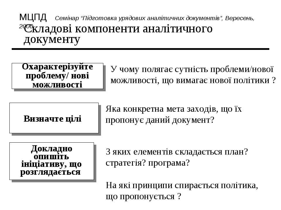 Складові компоненти аналітичного документу Яка конкретна мета заходів, що їх ...