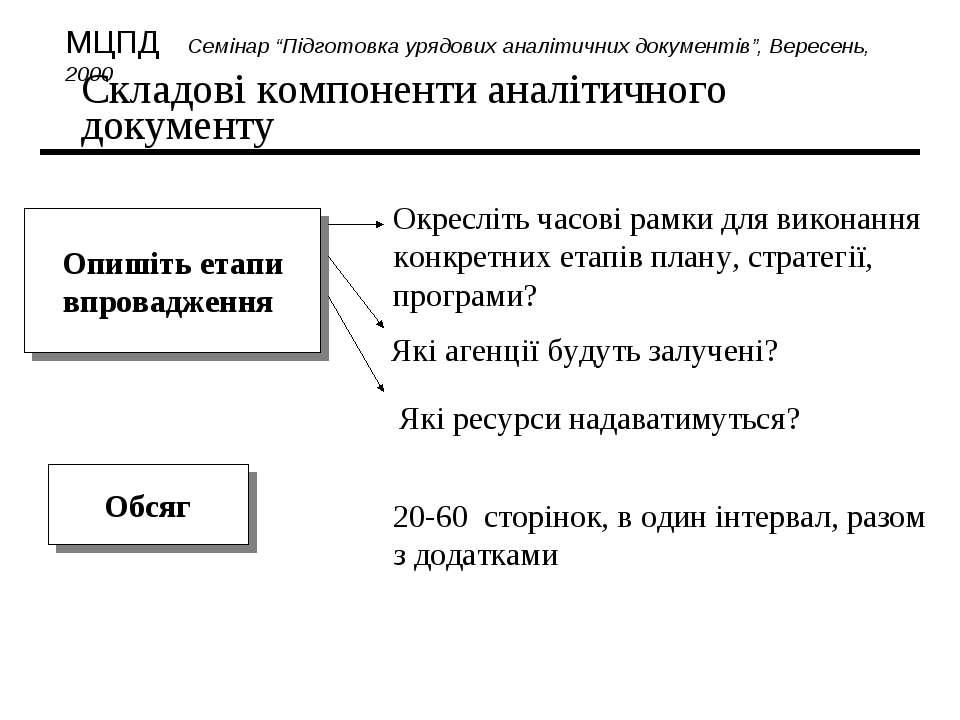 Складові компоненти аналітичного документу 20-60 сторінок, в один інтервал, р...