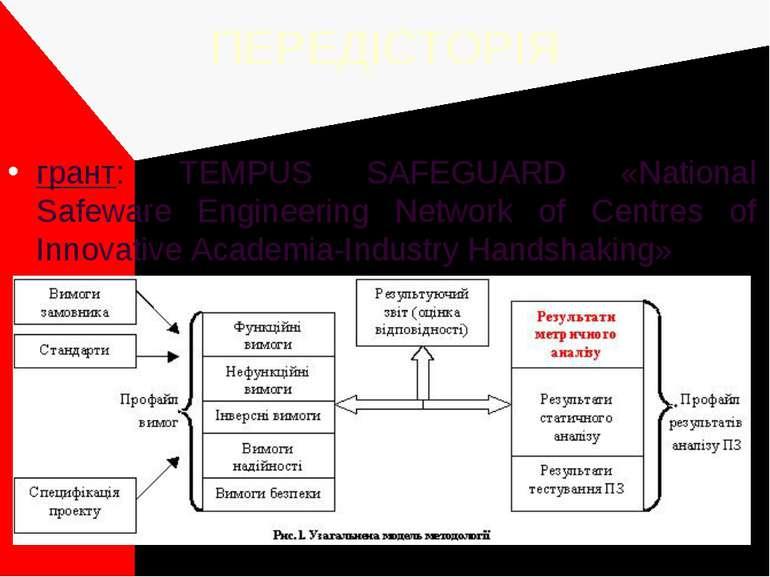 ПЕРЕДІСТОРІЯ грант: TEMPUS SAFEGUARD «National Safeware Engineering Network o...
