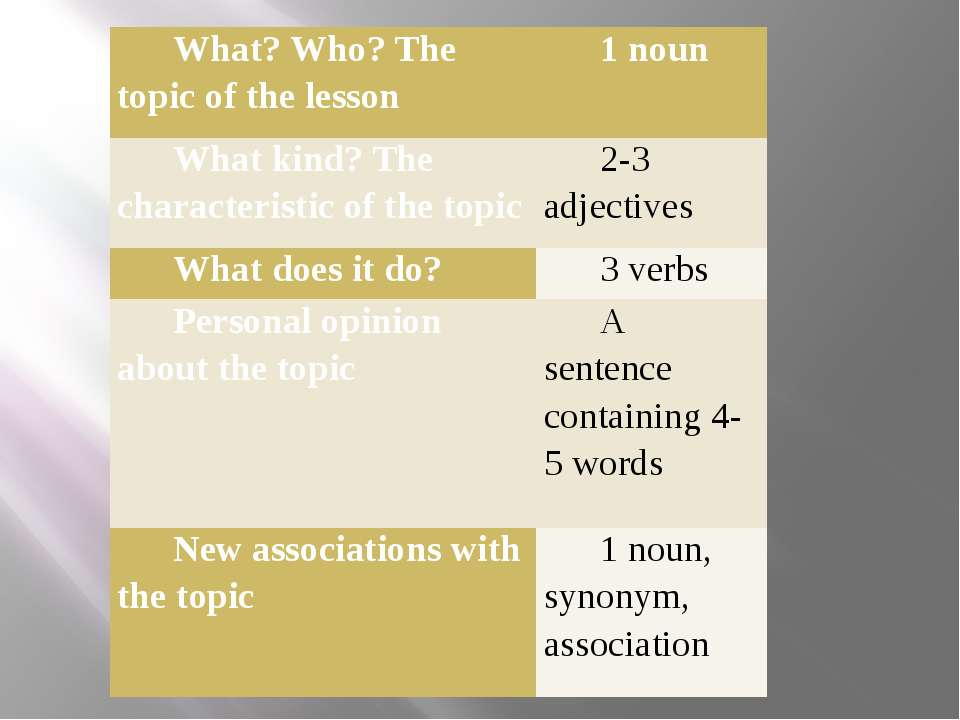 What? Who? The topic of the lesson 1 noun What kind? The characteristic of th...