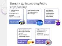 Зовнішнє електронне середовище Внутрішнє електронне середовище