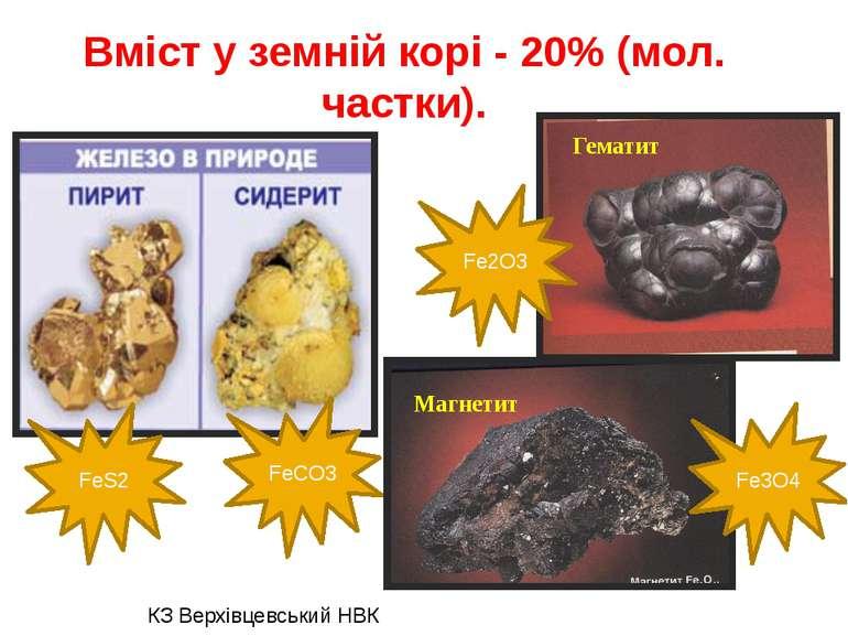 Вміст у земній корі - 20% (мол. частки). FeS2 FeCO3 Fe2O3 Fe3O4 КЗ Верхівцевс...