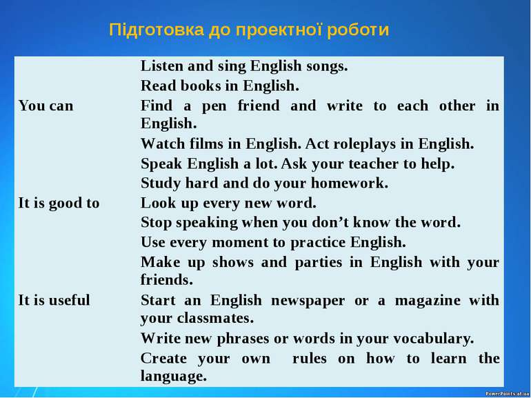 Підготовка до проектної роботи Listen and sing English songs. Read books inEn...