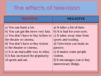 POSITIVE NEGATIVE a) You can learn a lot. b) You can get the news very fast. ...