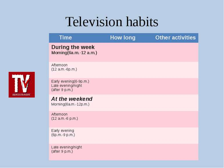 Television habits Time How long Other activities During the week Morning(6a.m...