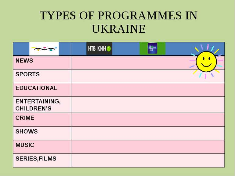TYPES OF PROGRAMMES IN UKRAINE NEWS SPORTS EDUCATIONAL ENTERTAINING, CHILDREN...
