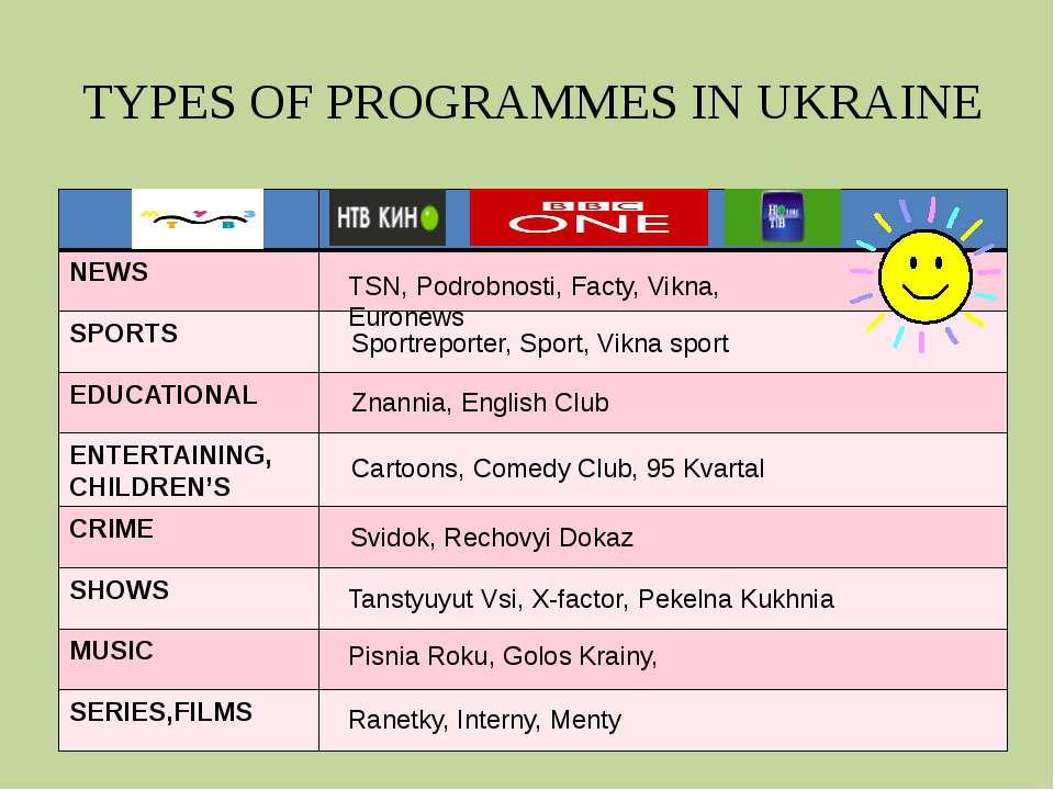TYPES OF PROGRAMMES IN UKRAINE TSN, Podrobnosti, Facty, Vikna, Euronews Sport...