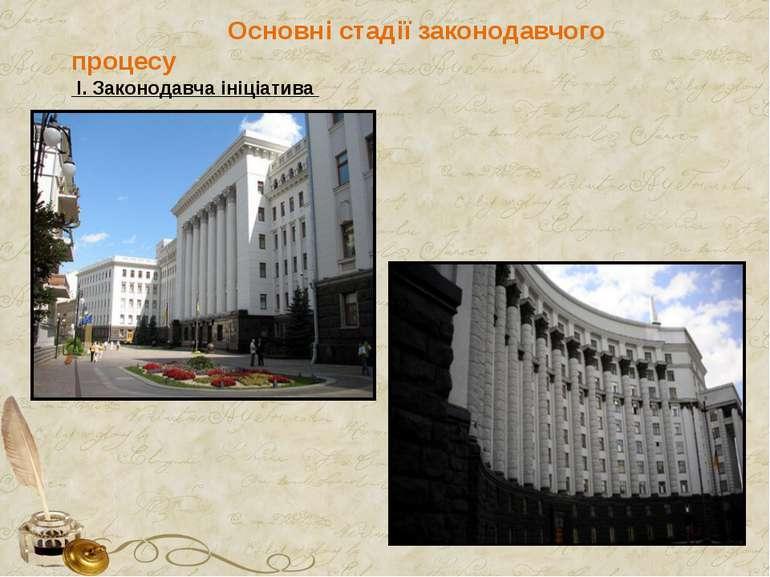 Основні стадії законодавчого процесу І. Законодавча ініціатива
