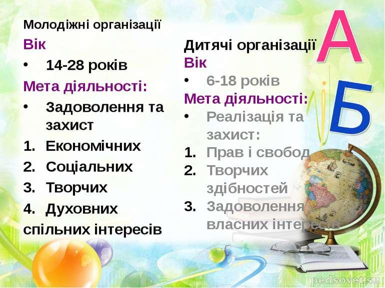 Молодіжні організації Вік 14-28 років Мета діяльності: Задоволення та захист ...