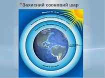 Захисний озоновий шар